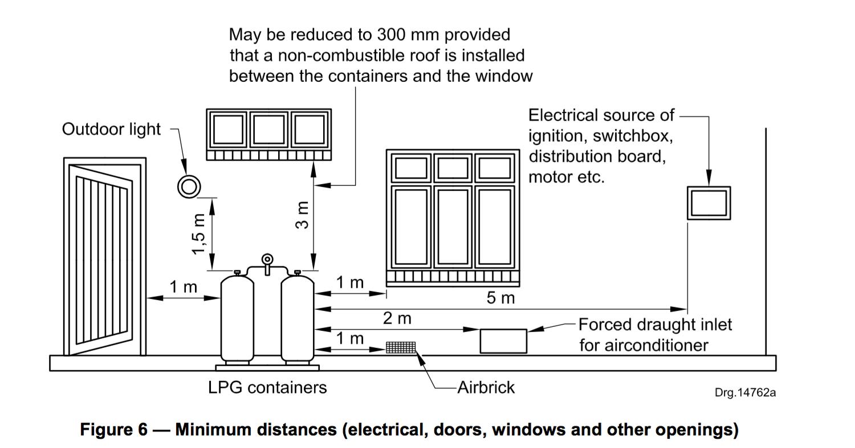 Gas Geyser Ignition Circuit Diagram Wiring Diagram Jzgreentowncom